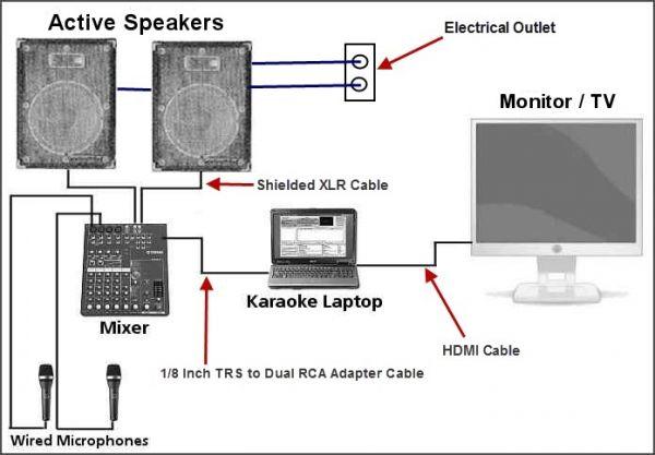 karaoke collection complete setup hard drive 2 year