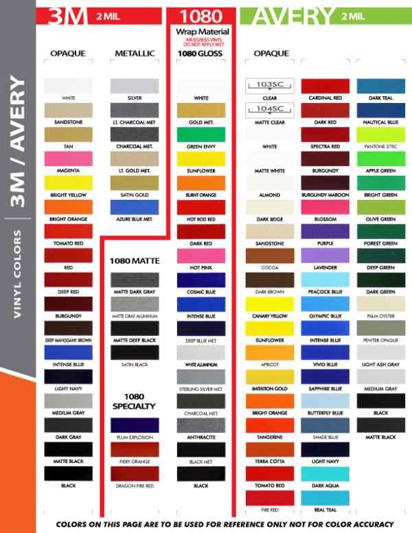 3M 1080 Color Chart